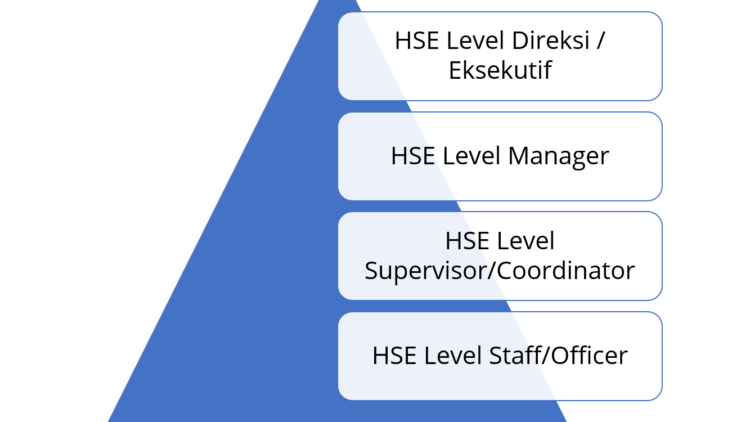Lowongan Kerja K3 HSE Minggu Ke 2 September 2020