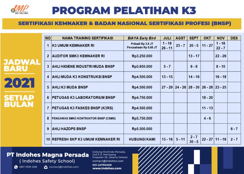 Jadwal Pelatihan K3 Semester 2