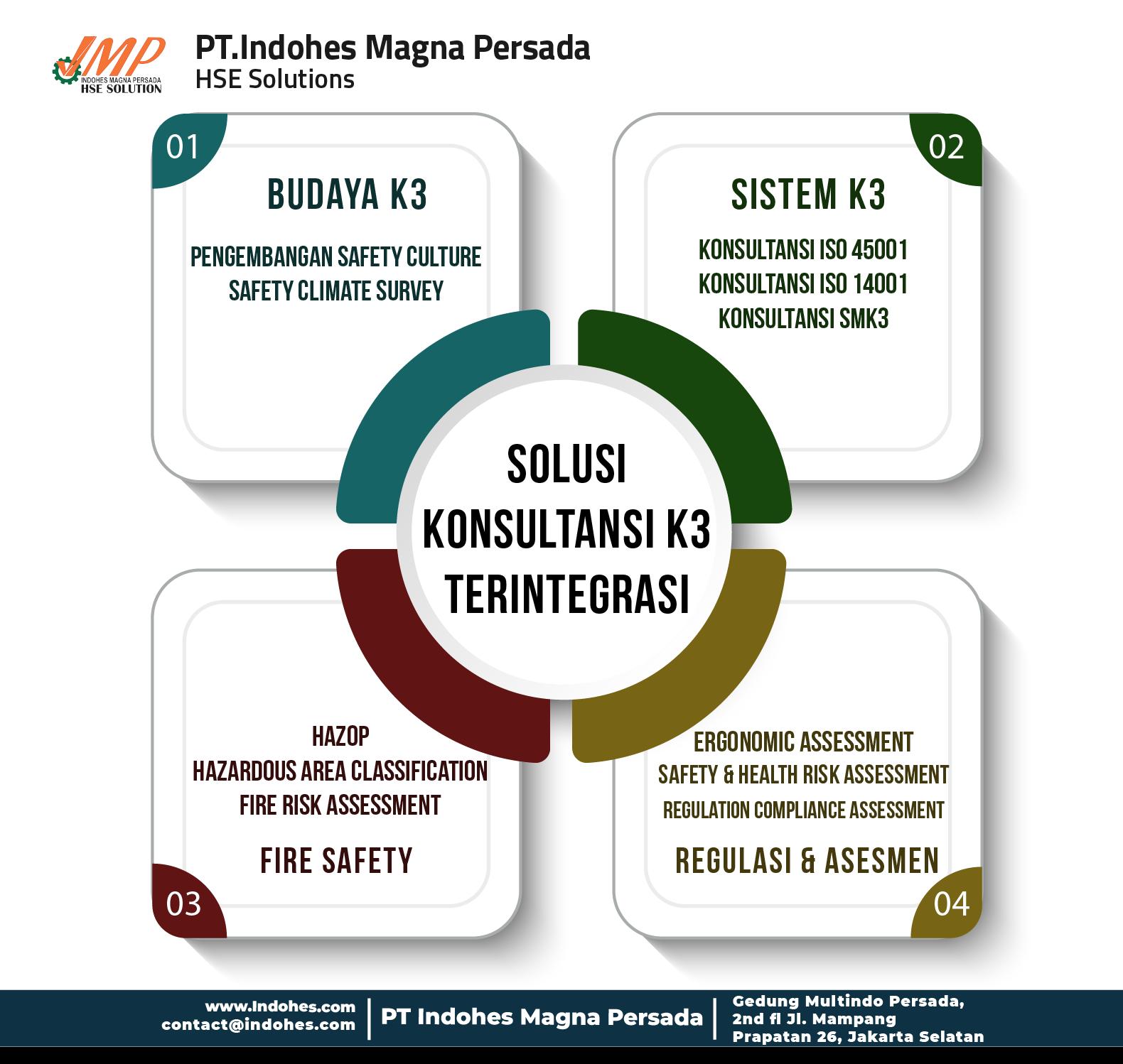 Konsultan K3